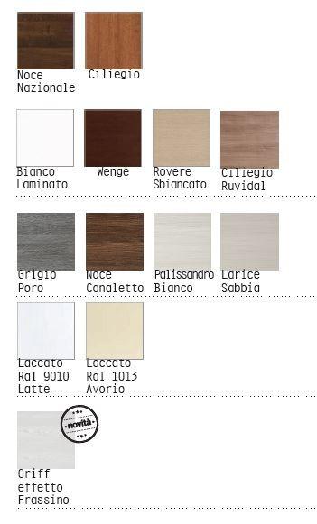 CLIO Laminato Bianco con inserto
