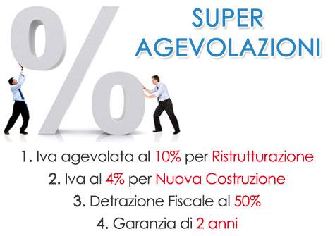 Agevolazioni fiscali Porte Interne Negozi Roma Milan e Online